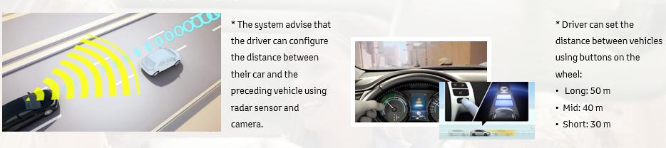 Toyota Safety Sense and Hybrid Technology - GeorgianJournal